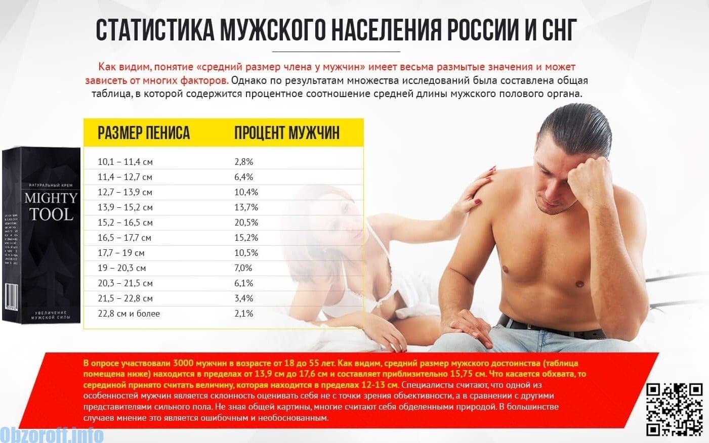növelje a pénisz tesztoszteronnal)