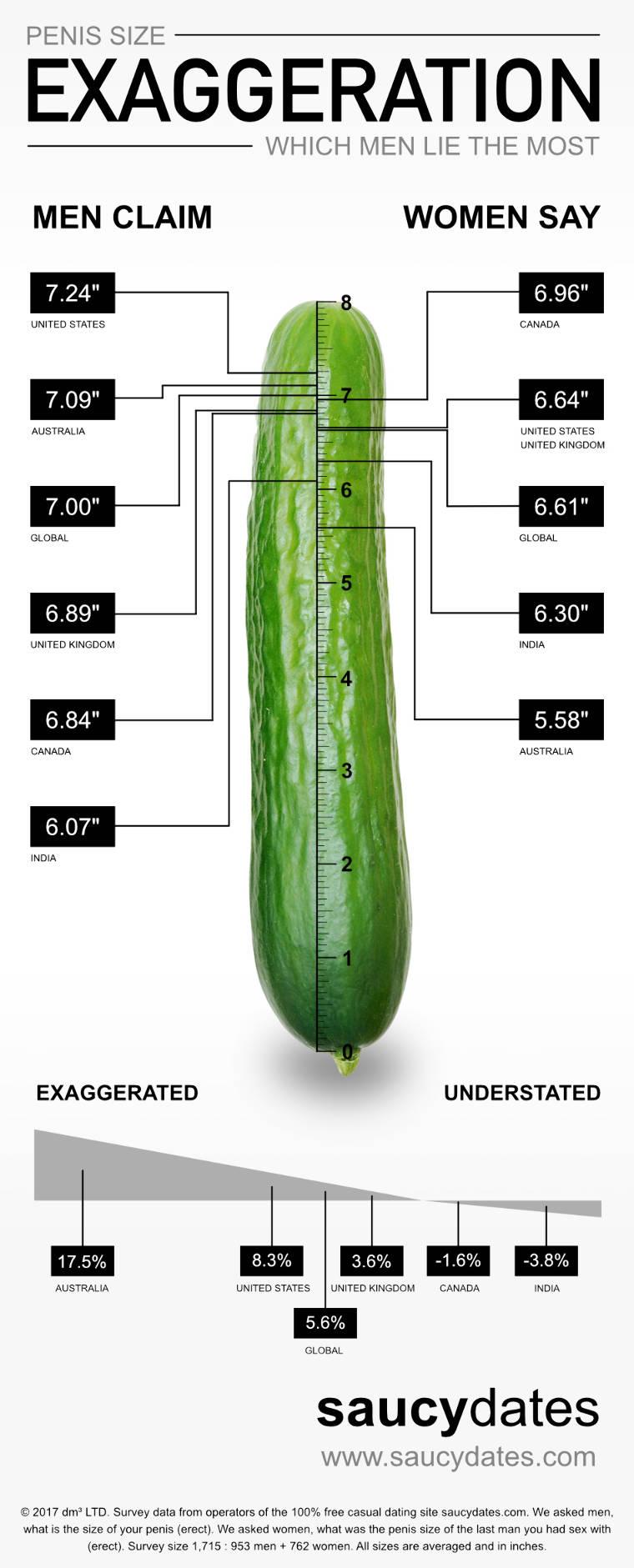 hány centiméter kell az ember péniszének