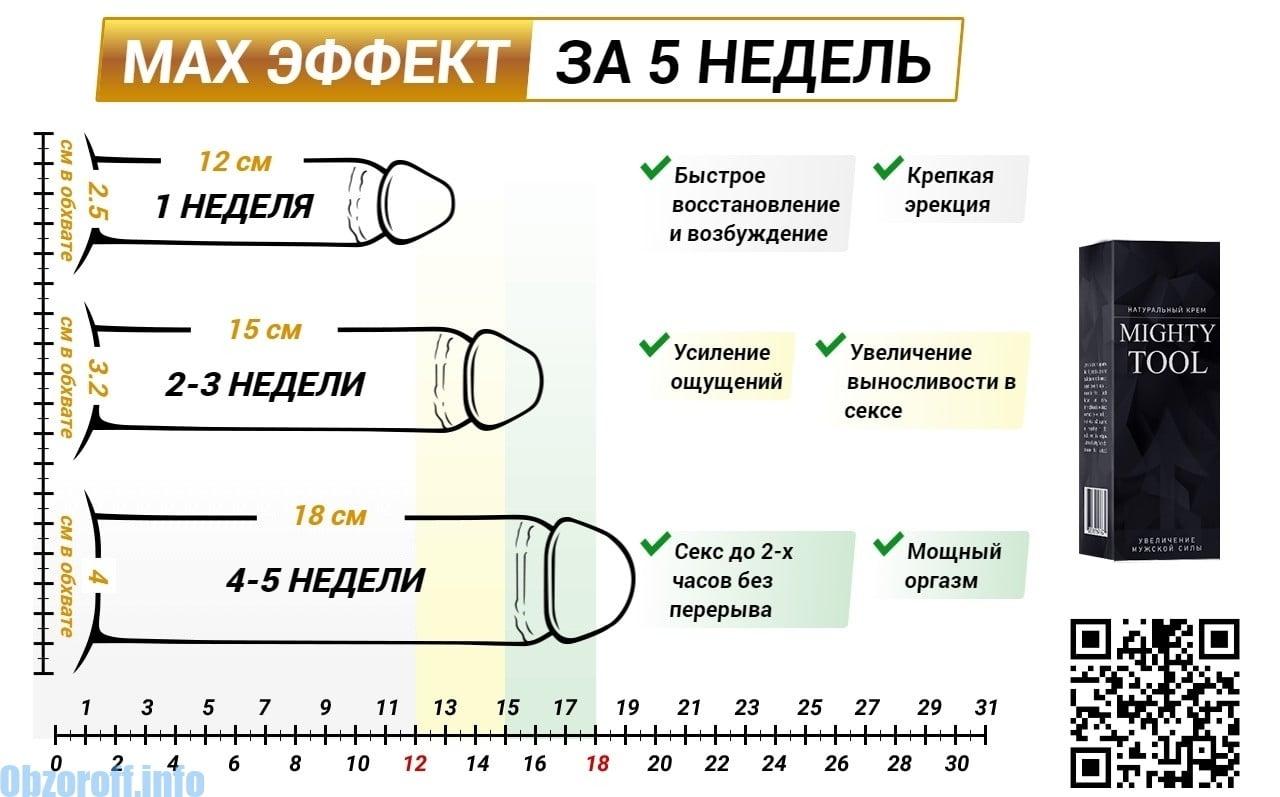 a pénisz hosszának és vastagságának mérete)