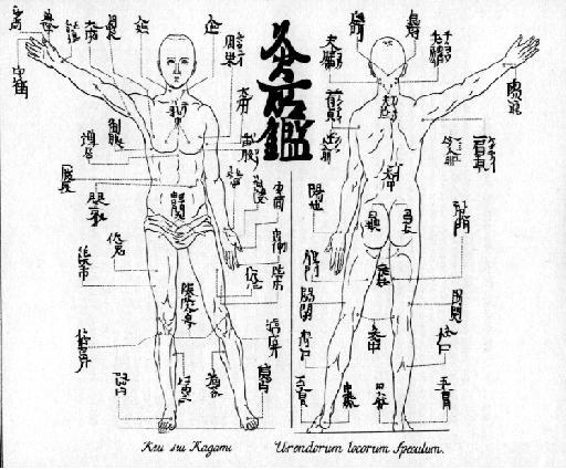 akupunktúrás pontok pénisz