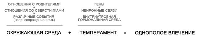 erekció vonzás nélkül)