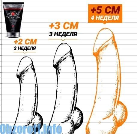 lehajolt a pénisz