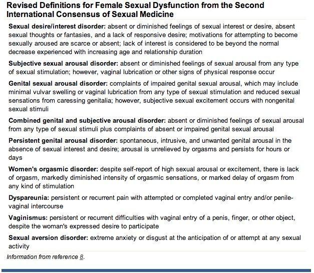erekció és dinamikus
